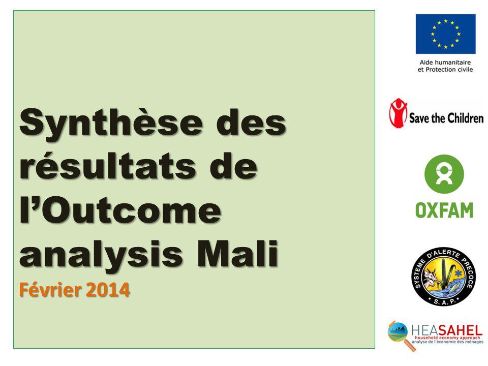 Synthèse des résultats de lOutcome analysis Mali Février 2014