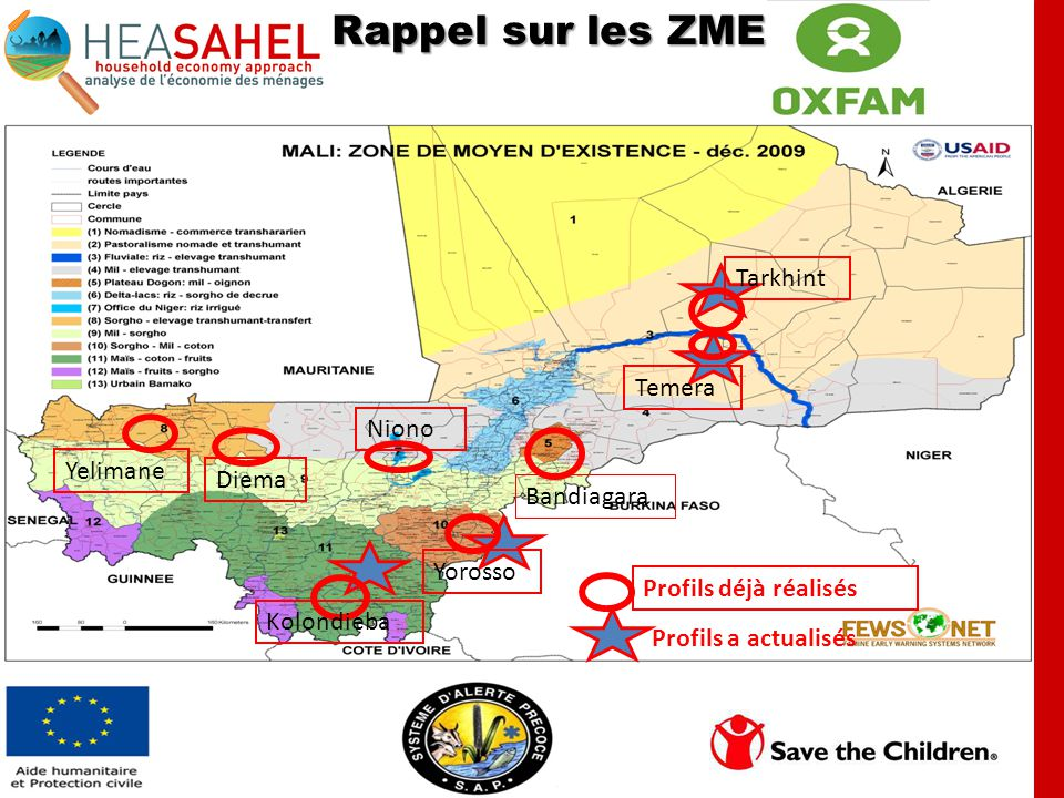 Profils déjà réalisés Yelimane Diema Niono Kolondieba Yorosso Bandiagara Temera Tarkhint Rappel sur les ZME Profils a actualisés