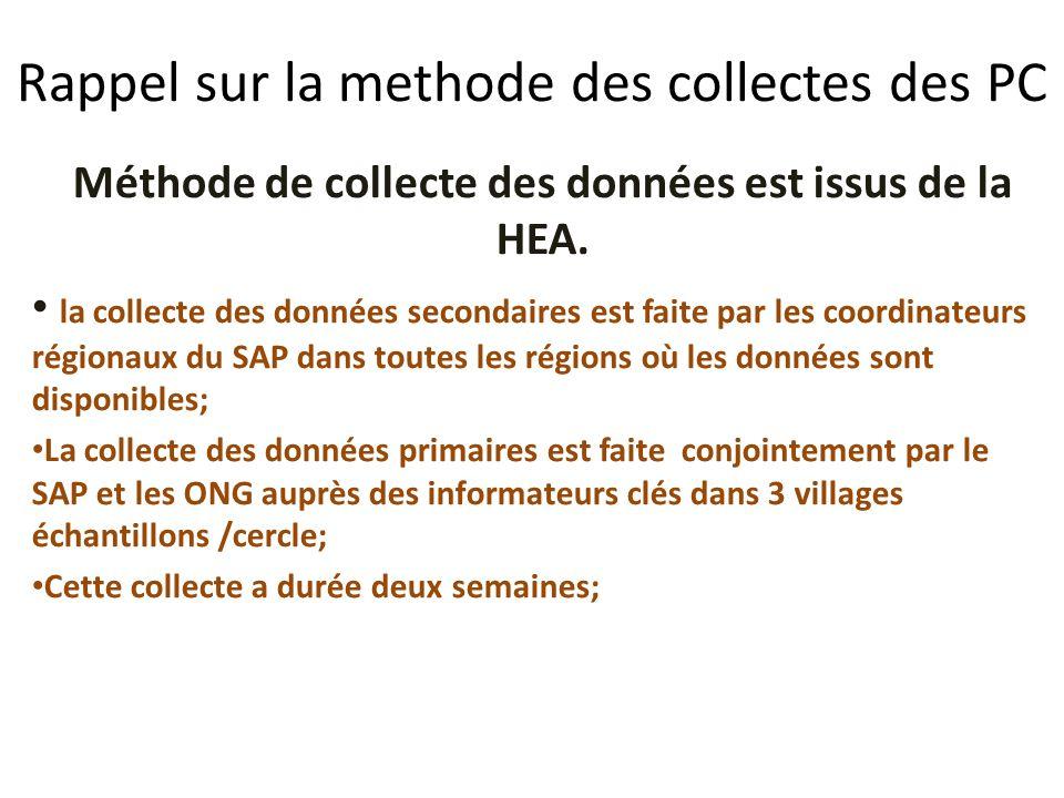 Méthode de collecte des données est issus de la HEA. la collecte des données secondaires est faite par les coordinateurs régionaux du SAP dans toutes