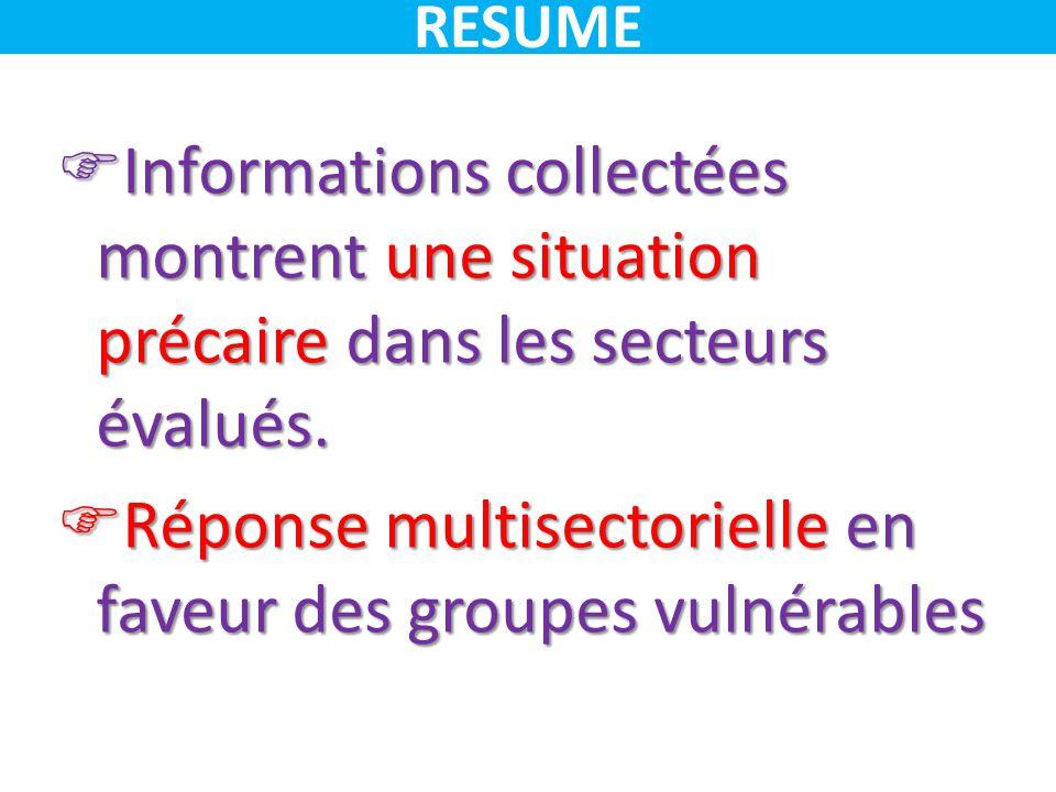 RESUME Informations collectées montrent une situation précaire dans les secteurs évalués. Informations collectées montrent une situation précaire dans