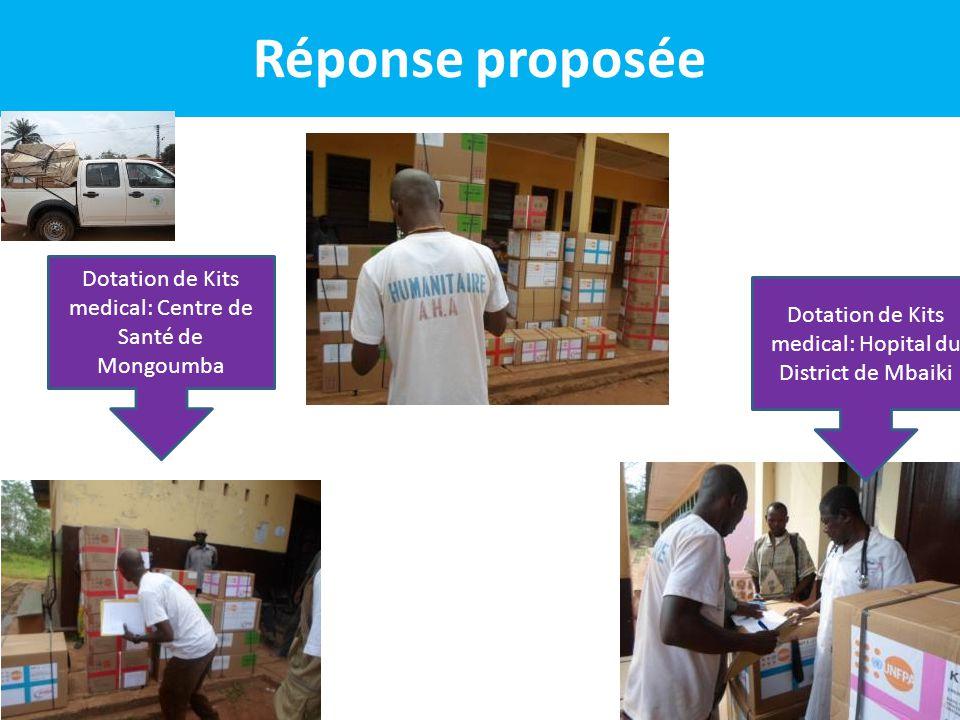 Réponse proposée Dotation de Kits medical: Hopital du District de Mbaiki Dotation de Kits medical: Centre de Santé de Mongoumba
