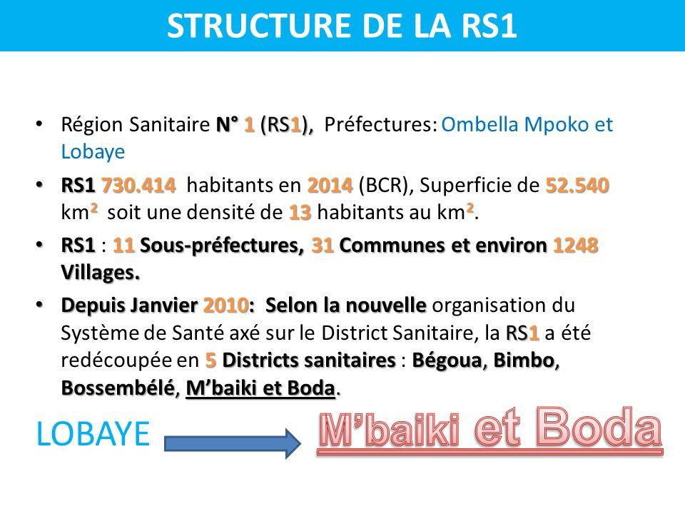 N° 1(RS1), Région Sanitaire N° 1 (RS1), Préfectures: Ombella Mpoko et Lobaye RS1 730.414 201452.540 2 13 2 RS1 730.414 habitants en 2014 (BCR), Superf