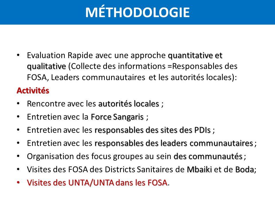 MÉTHODOLOGIE quantitative et qualitative Evaluation Rapide avec une approche quantitative et qualitative (Collecte des informations =Responsables des