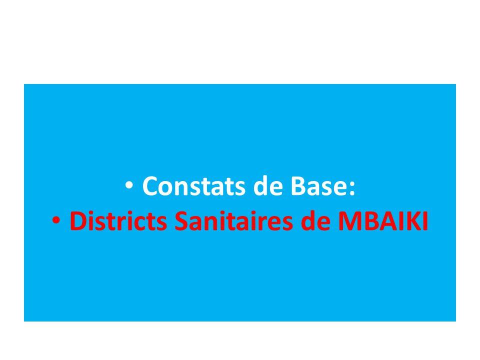 Constats de Base: Districts Sanitaires de MBAIKI