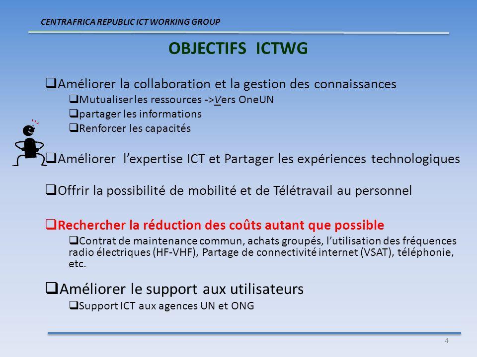 5 ACTIVITES ICTWG CENTRAFRICA REPUBLIC ICT WORKING GROUP Communication & formation Gestion des Urgences ICT éffectuées Evaluation Télécoms Zemio, MBoki et Obo Elaboration de projets télécoms durgences Projet présenté et financé par CHF depuis janvier 2012 Support ICT aux agences et aux ONG Installation de VSAT, Radio HF/VHF aux normes UN Partage de fréquences radio des ONG – UN à Ndélé (MSF Espagne, PU-AMI, Solidarités, DRC) Diagnostic et Réparation Connexion VSAT PAM à Paoua et VSAT OCHA à Ndélé (Mission OCHA-PAM) Maintenance & dépannage Tenue régulière de la réunion mensuelle du Cluster