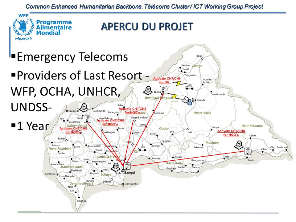 6 APERCU DU PROJET Common Enhanced Humanitarian Backbone, Télécoms Cluster / ICT Working Group Project Emergency Telecoms Providers of Last Resort - W