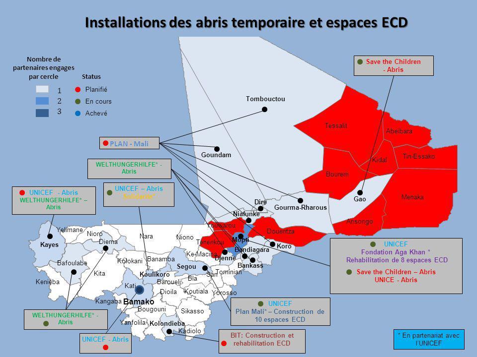 Installations des abris temporaire et espaces ECD UNICEF - Abris WELTHUNGERHILFE* – Abris UNICEF – Abris Solidarite* 1 2 3 UNICEF Plan Mali* – Constru