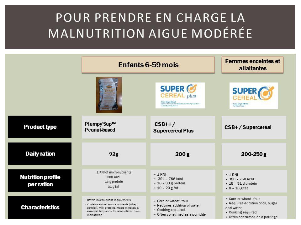 POUR PRENDRE EN CHARGE LA MALNUTRITION AIGUE MODÉRÉE PlumpySup Peanut-based 92g 1 RNI of micronutrients 500 kcal 13 g protein 31 g fat Covers micronut