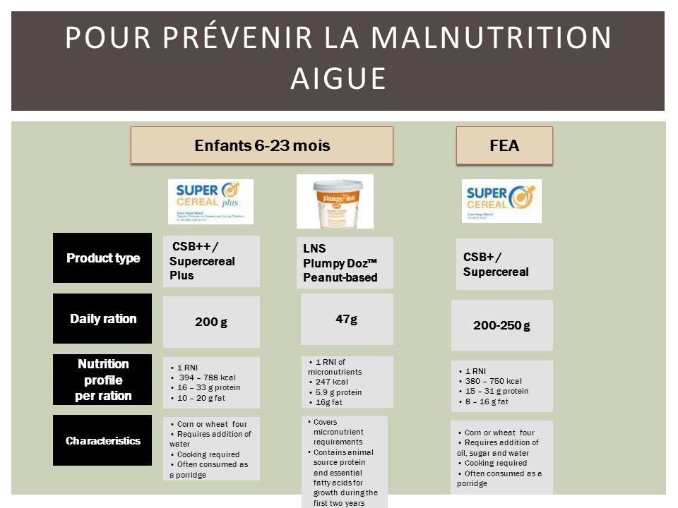 POUR PRÉVENIR LA MALNUTRITION AIGUE LNS Plumpy Doz Peanut-based 47g 1 RNI of micronutrients 247 kcal 5.9 g protein 16g fat Covers micronutrient requir