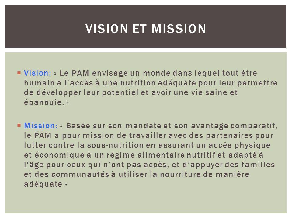 Vision: « Le PAM envisage un monde dans lequel tout être humain a laccès à une nutrition adéquate pour leur permettre de développer leur potentiel et