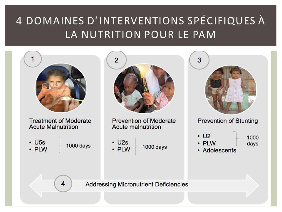 4 DOMAINES DINTERVENTIONS SPÉCIFIQUES À LA NUTRITION POUR LE PAM