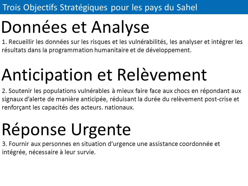 1. Recueillir les données sur les risques et les vulnérabilités, les analyser et intégrer les résultats dans la programmation humanitaire et de dévelo