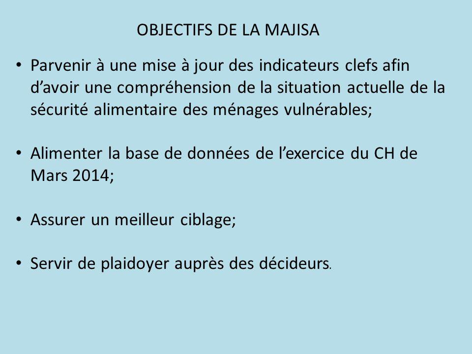 Revue et analyse des données secondaires disponibles; Discussions avec les principaux acteurs ; Administration des questionnaires ménage; conçu pour permettre la prise en compte de certains éléments et indicateurs du cadre d analyse HEA de plus en plus utilisé par les acteurs de la sécurité alimentaire au Mali, y compris par le SAP Observations directes et entretiens en groupes de discussion Méthodologie
