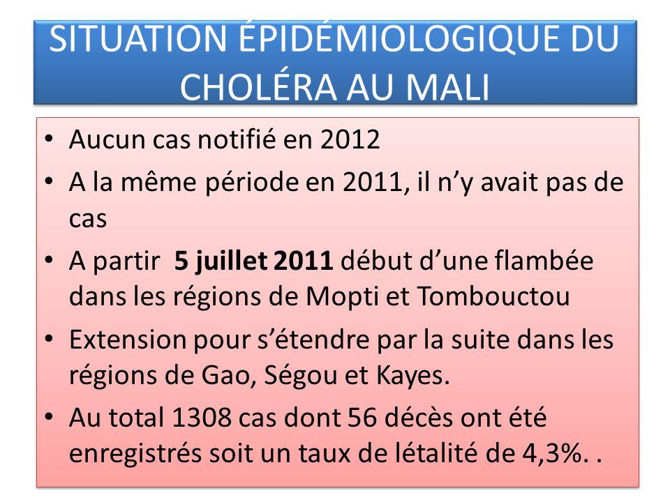 SITUATION ÉPIDÉMIOLOGIQUE DU CHOLÉRA AU MALI Aucun cas notifié en 2012 A la même période en 2011, il ny avait pas de cas A partir 5 juillet 2011 début