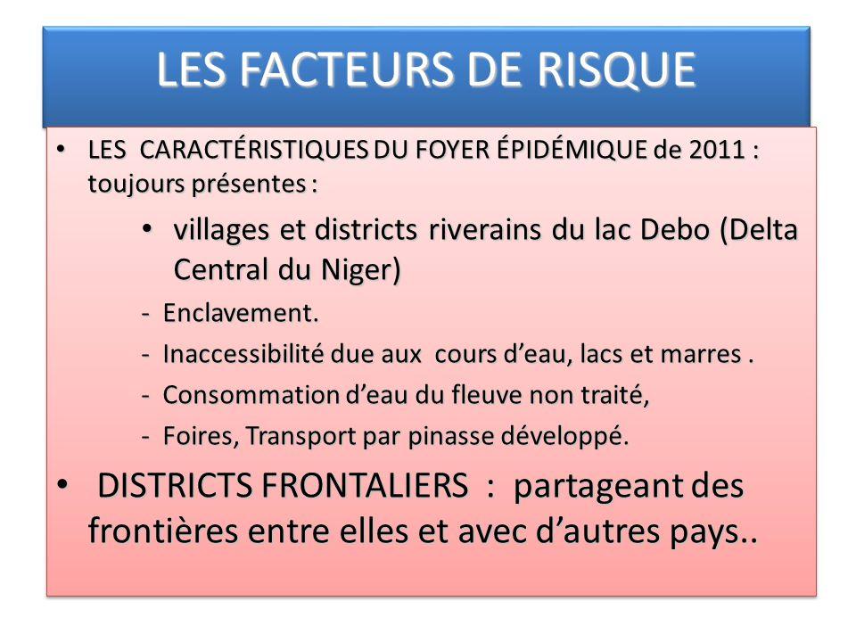 LES FACTEURS DE RISQUE LES CARACTÉRISTIQUES DU FOYER ÉPIDÉMIQUE de 2011 : toujours présentes : LES CARACTÉRISTIQUES DU FOYER ÉPIDÉMIQUE de 2011 : touj