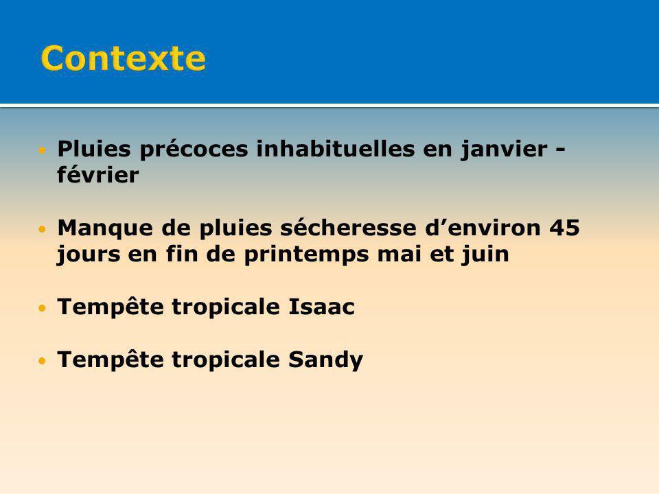 Pluies précoces inhabituelles en janvier - février Manque de pluies sécheresse denviron 45 jours en fin de printemps mai et juin Tempête tropicale Isaac Tempête tropicale Sandy