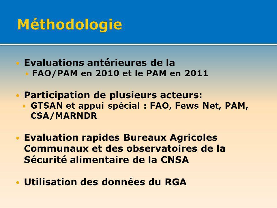 Evaluations antérieures de la FAO/PAM en 2010 et le PAM en 2011 Participation de plusieurs acteurs: GTSAN et appui spécial : FAO, Fews Net, PAM, CSA/MARNDR Evaluation rapides Bureaux Agricoles Communaux et des observatoires de la Sécurité alimentaire de la CNSA Utilisation des données du RGA