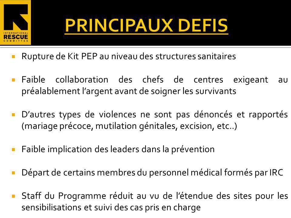 Rupture de Kit PEP au niveau des structures sanitaires Faible collaboration des chefs de centres exigeant au préalablement largent avant de soigner le