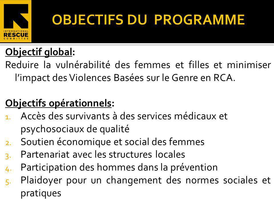 Objectif global: Reduire la vulnérabilité des femmes et filles et minimiser limpact des Violences Basées sur le Genre en RCA. Objectifs opérationnels: