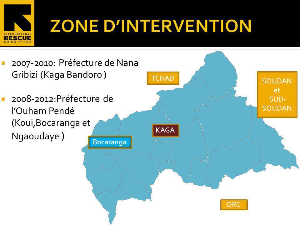 DRC 2007-2010: Préfecture de Nana Gribizi (Kaga Bandoro ) 2008-2012:Préfecture de lOuham Pendé (Koui,Bocaranga et Ngaoudaye ) Bocaranga KAGA SOUDAN et