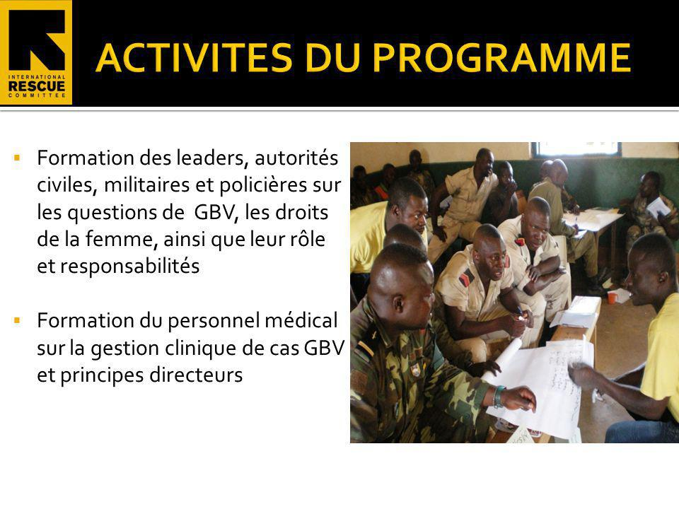 Prise en charge des survivant(e)s sur le plan médical et psychosocial Renforcement du leadership féminin au sein des groupements communautaires dapprentissage et AGR.