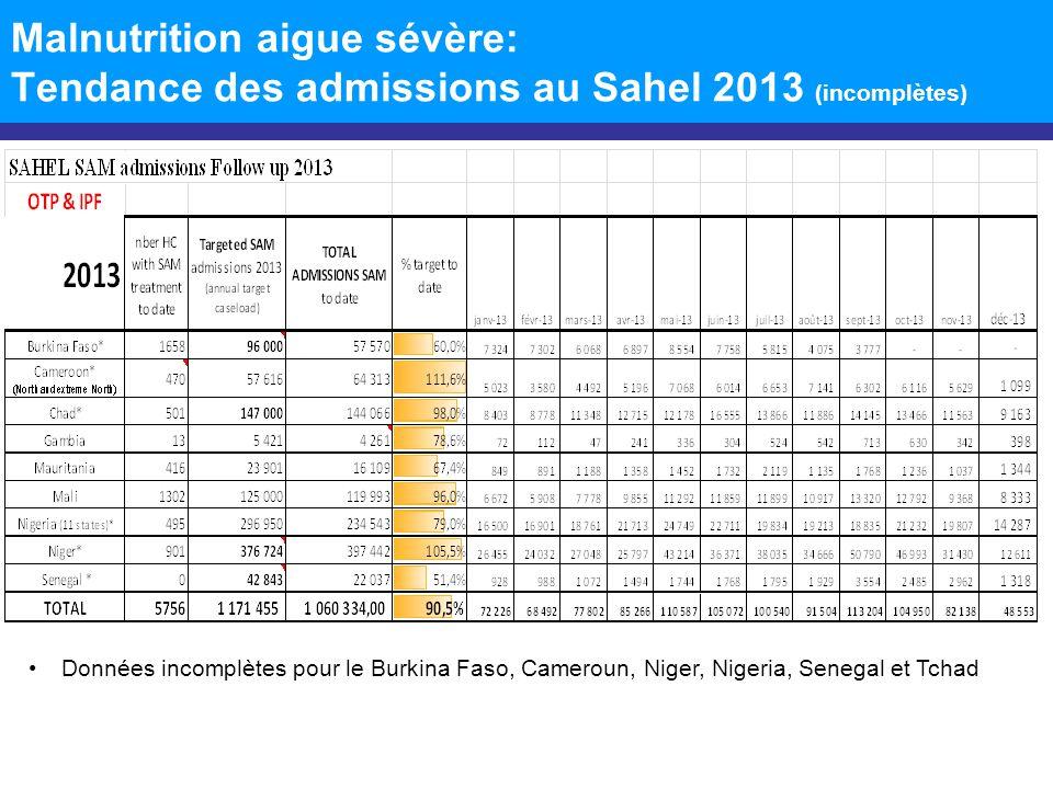 Malnutrition aigue sévère: Tendance des admissions au Sahel 2013 (incomplètes) Données incomplètes pour le Burkina Faso, Cameroun, Niger, Nigeria, Sen