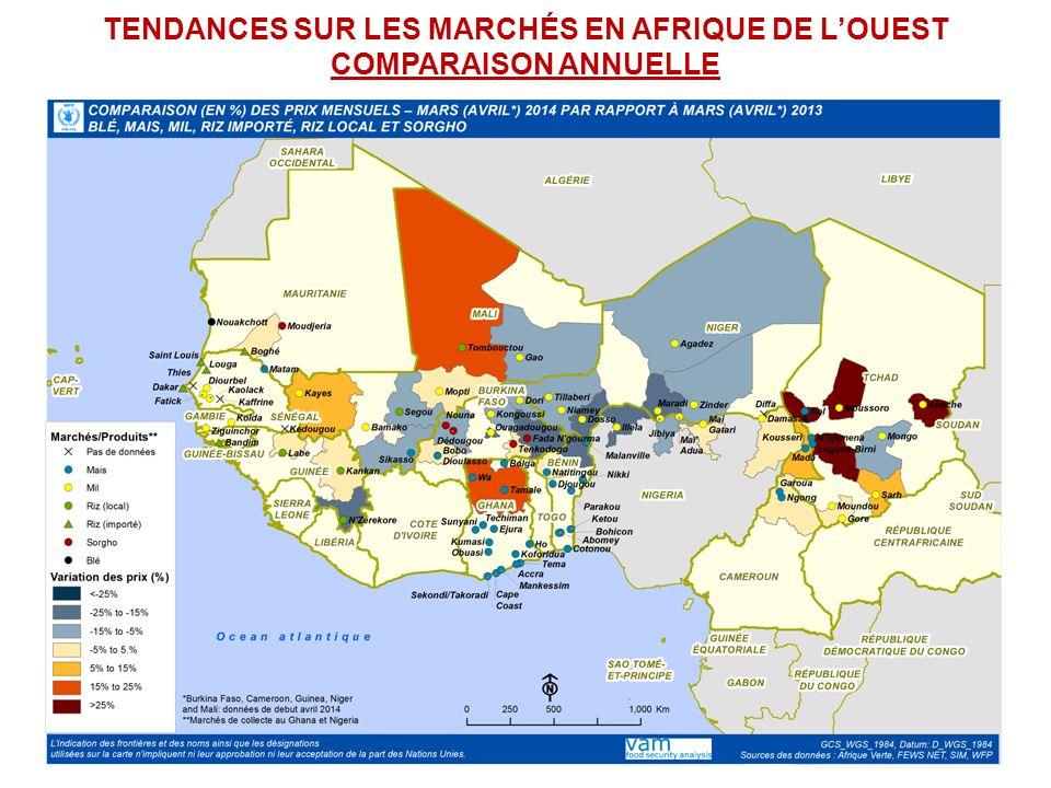 TENDANCES SUR LES MARCHÉS EN AFRIQUE DE LOUEST COMPARAISON ANNUELLE