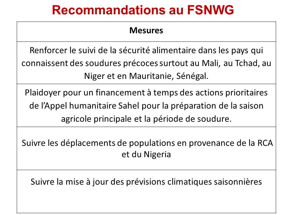Recommandations au FSNWG Mesures Renforcer le suivi de la sécurité alimentaire dans les pays qui connaissent des soudures précoces surtout au Mali, au Tchad, au Niger et en Mauritanie, Sénégal.