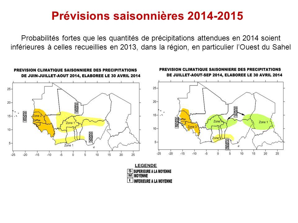 Prévisions saisonnières 2014-2015 Probabilités fortes que les quantités de précipitations attendues en 2014 soient inférieures à celles recueillies en 2013, dans la région, en particulier lOuest du Sahel