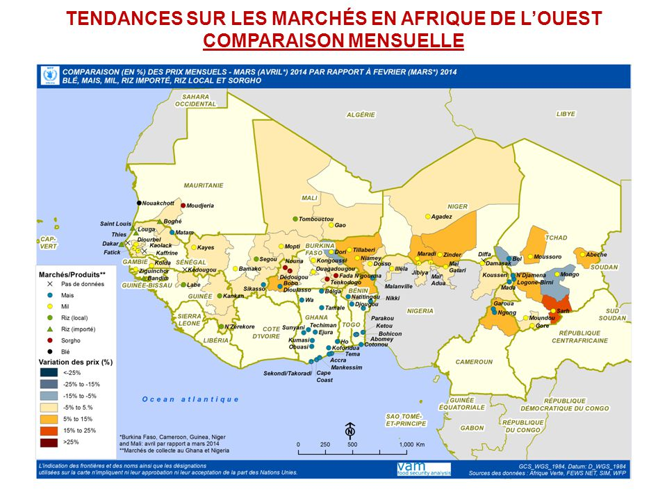 TENDANCES SUR LES MARCHÉS EN AFRIQUE DE LOUEST COMPARAISON MENSUELLE