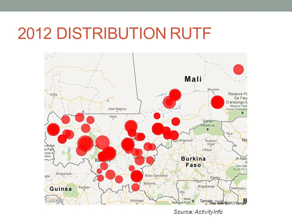 2012 DISTRIBUTION RUTF Source: ActivityInfo