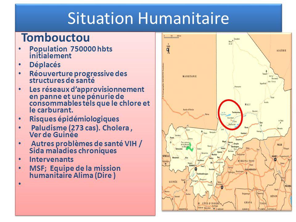 Situation Humanitaire Tombouctou Population 750000 hbts initialement Déplacés Réouverture progressive des structures de santé Les réseaux dapprovision