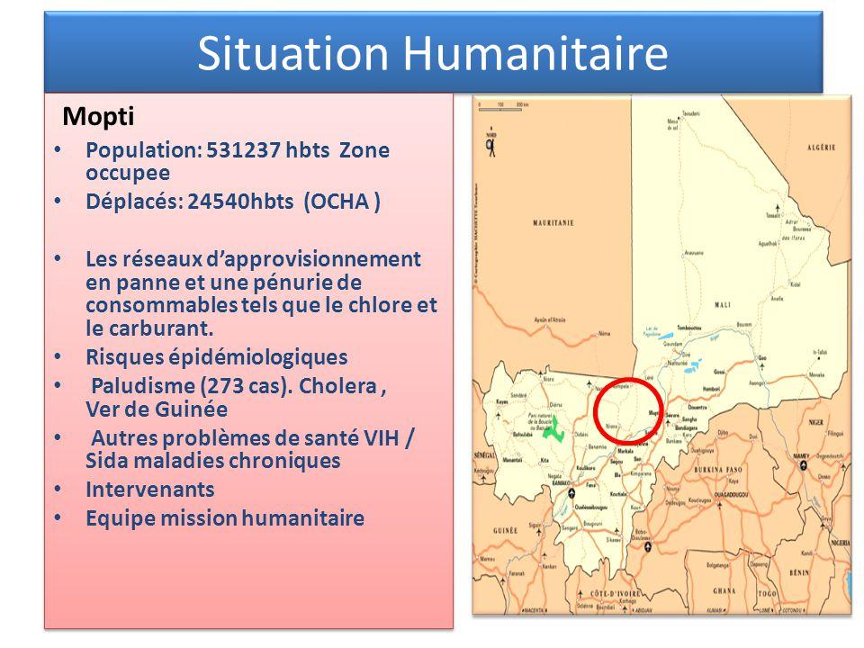 Situation Humanitaire Mopti Population: 531237 hbts Zone occupee Déplacés: 24540hbts (OCHA ) Les réseaux dapprovisionnement en panne et une pénurie de