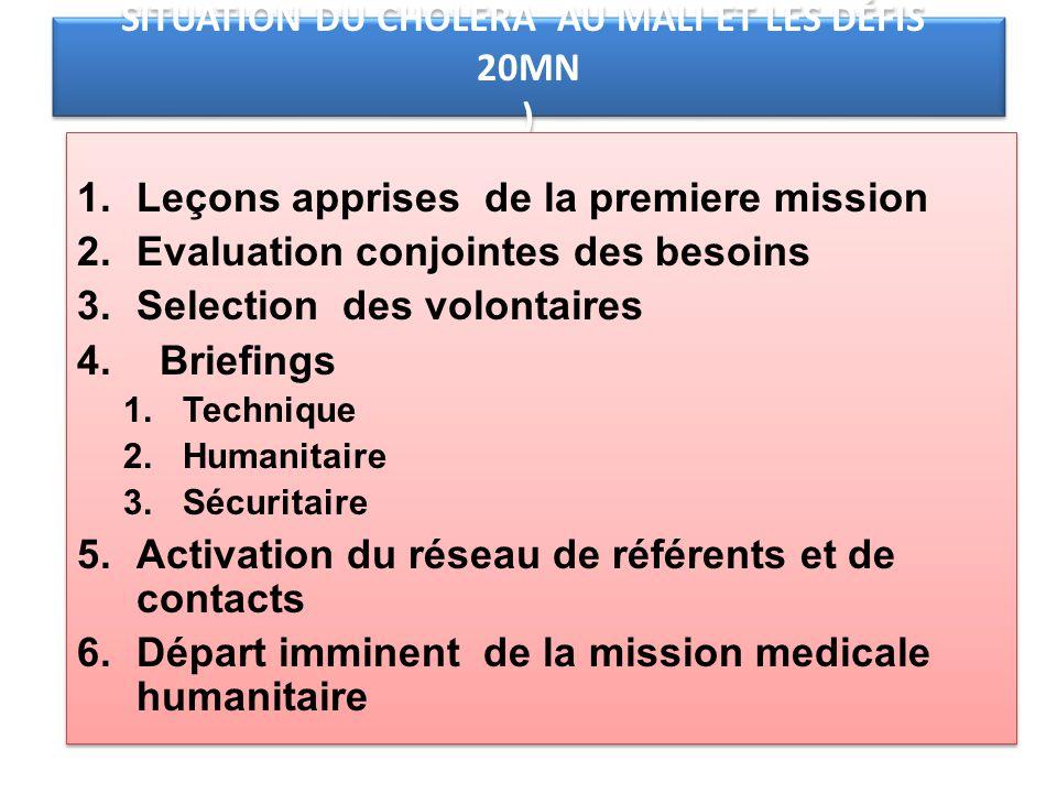 SITUATION DU CHOLERA AU MALI ET LES DÉFIS 20MN ) 1.Leçons apprises de la premiere mission 2.Evaluation conjointes des besoins 3.Selection des volontai