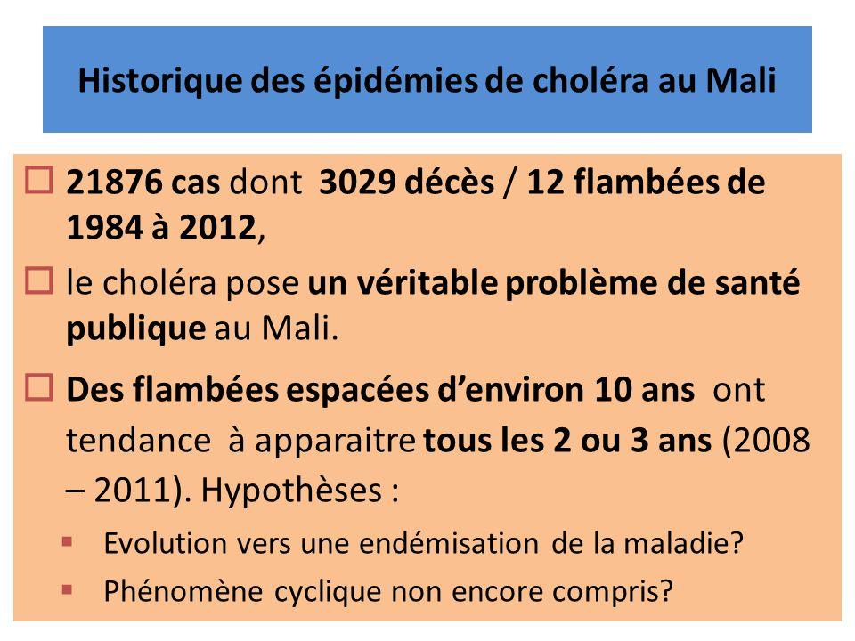 Historique des épidémies de choléra au Mali 21876 cas dont 3029 décès / 12 flambées de 1984 à 2012, le choléra pose un véritable problème de santé pub