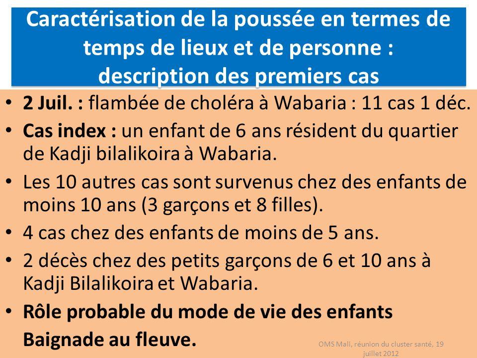 Caractérisation de la poussée en termes de temps de lieux et de personne : description des premiers cas 2 Juil. : flambée de choléra à Wabaria : 11 ca