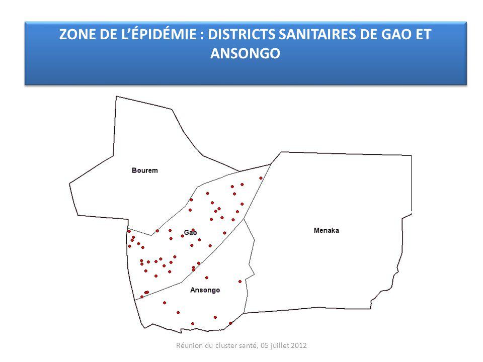 Réunion du cluster santé, 05 juillet 2012 ZONE DE LÉPIDÉMIE : DISTRICTS SANITAIRES DE GAO ET ANSONGO
