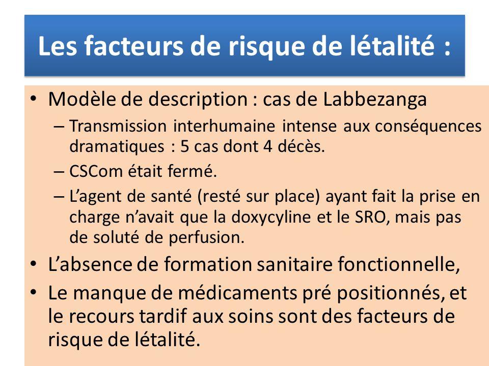 Les facteurs de risque de létalité : Modèle de description : cas de Labbezanga – Transmission interhumaine intense aux conséquences dramatiques : 5 ca