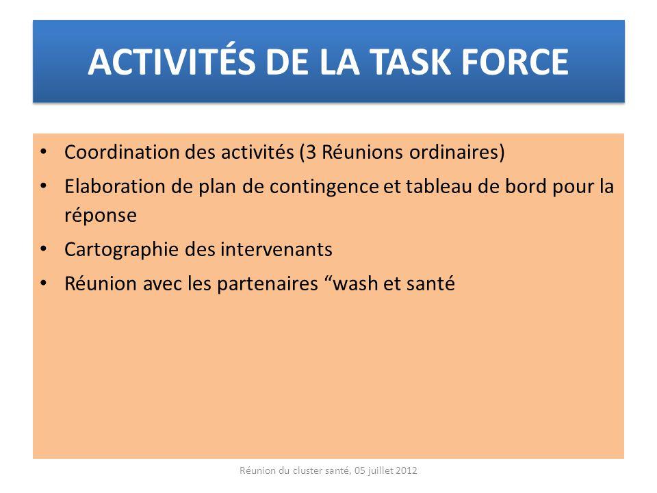 ACTIVITÉS DE LA TASK FORCE Coordination des activités (3 Réunions ordinaires) Elaboration de plan de contingence et tableau de bord pour la réponse Ca