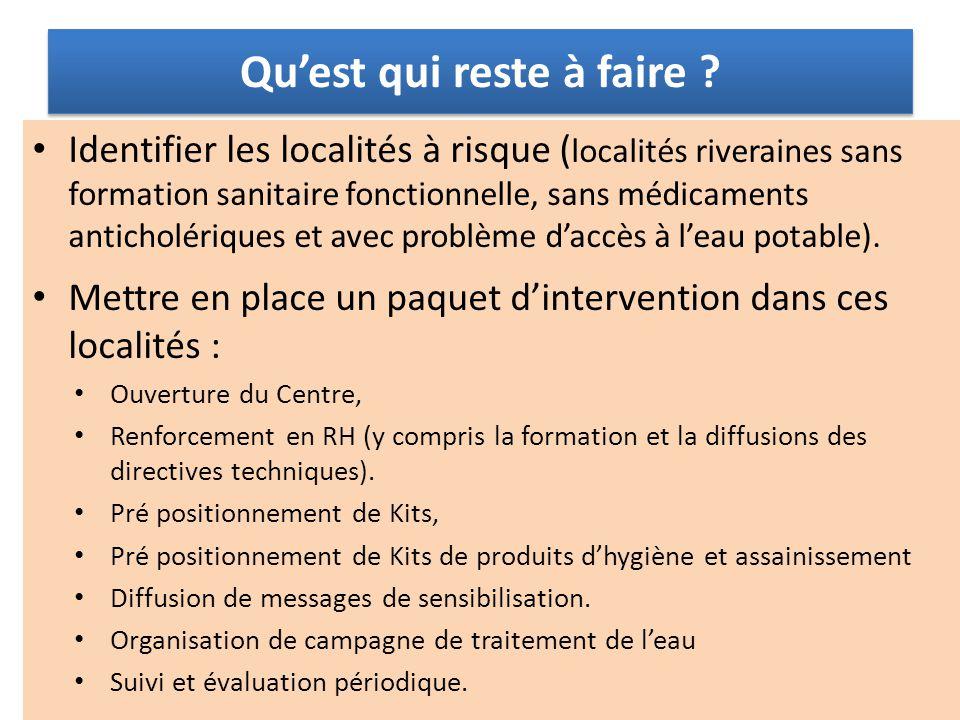Quest qui reste à faire ? Identifier les localités à risque ( localités riveraines sans formation sanitaire fonctionnelle, sans médicaments anticholér