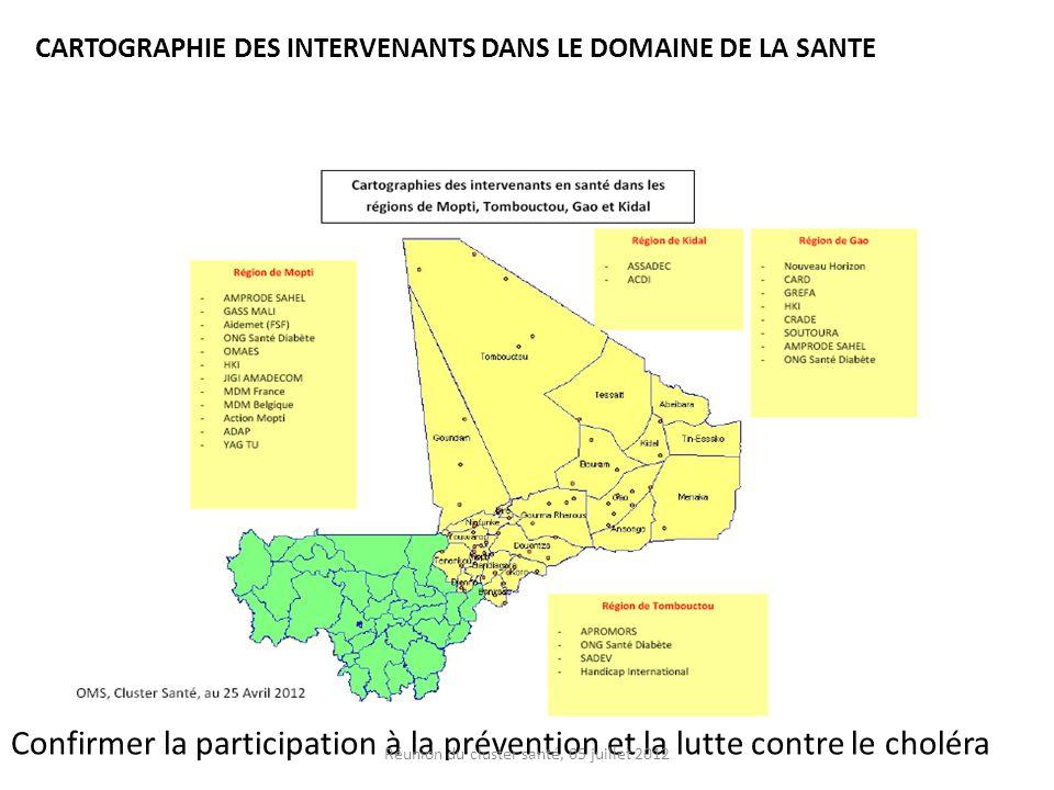 CARTOGRAPHIE DES INTERVENANTS DANS LE DOMAINE DE LA SANTE Confirmer la participation à la prévention et la lutte contre le choléra Réunion du cluster