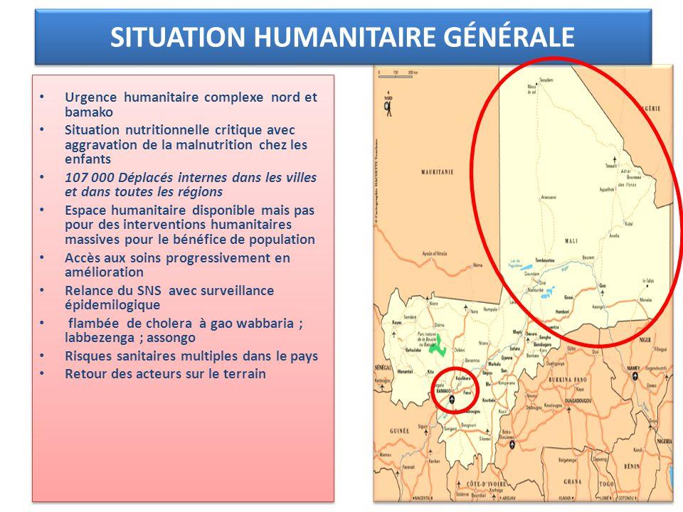 SITUATION HUMANITAIRE GÉNÉRALE Urgence humanitaire complexe nord et bamako Situation nutritionnelle critique avec aggravation de la malnutrition chez