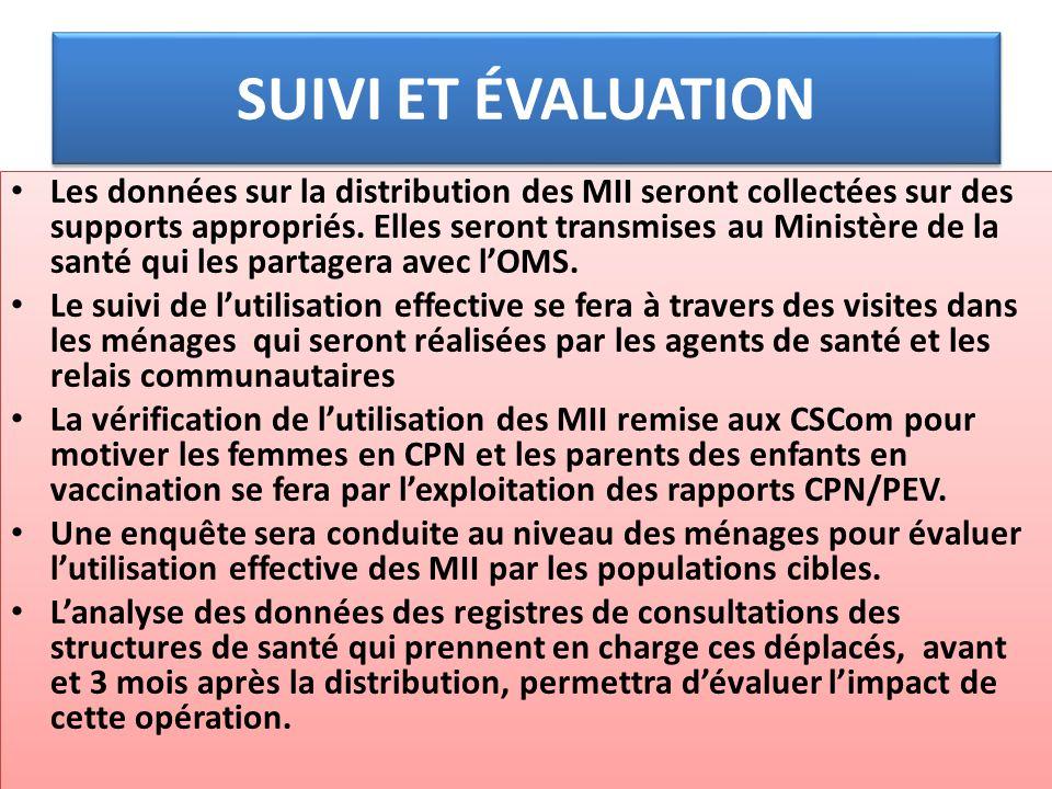 SUIVI ET ÉVALUATION Les données sur la distribution des MII seront collectées sur des supports appropriés. Elles seront transmises au Ministère de la