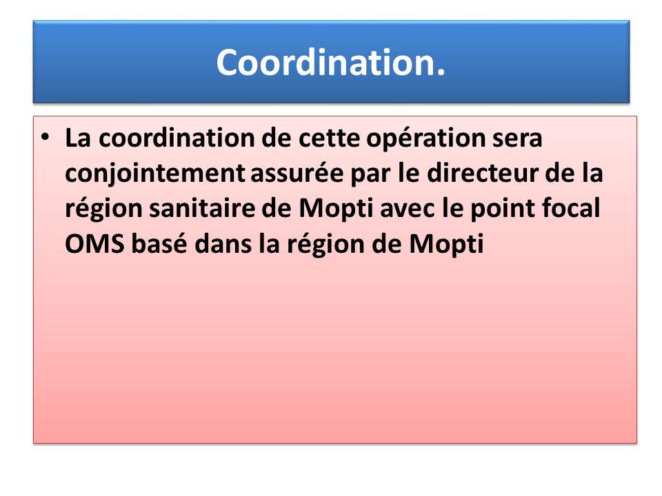 Coordination. La coordination de cette opération sera conjointement assurée par le directeur de la région sanitaire de Mopti avec le point focal OMS b