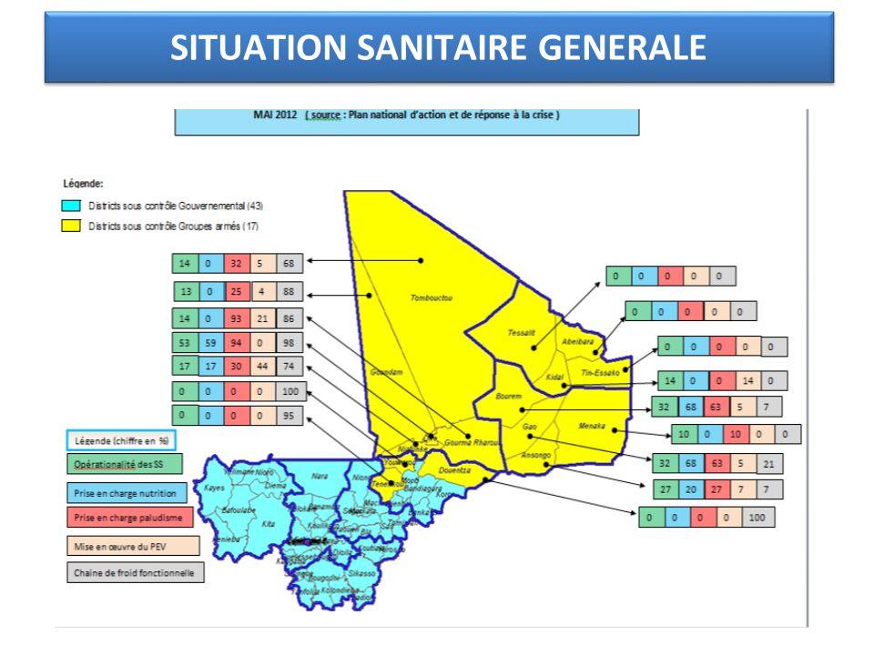 Réunion du cluster santé, 19 juillet 2012 ZONE DE LÉPIDÉMIE : DISTRICTS SANITAIRES DE GAO ET ANSONGO
