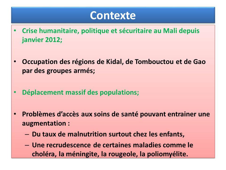 Contexte Crise humanitaire, politique et sécuritaire au Mali depuis janvier 2012; Occupation des régions de Kidal, de Tombouctou et de Gao par des gro