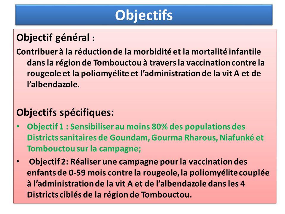 Objectifs Objectif général : Contribuer à la réduction de la morbidité et la mortalité infantile dans la région de Tombouctou à travers la vaccination