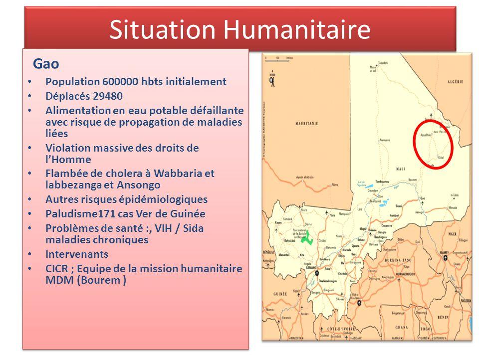 Situation Humanitaire Gao Population 600000 hbts initialement Déplacés 29480 Alimentation en eau potable défaillante avec risque de propagation de mal