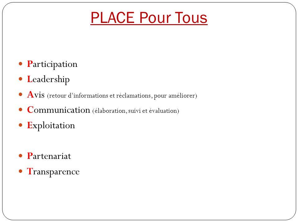 PLACE Pour Tous Participation Leadership Avis (retour dinformations et réclamations, pour améliorer) Communication (élaboration, suivi et évaluation)