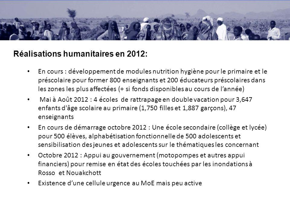 Réalisations humanitaires en 2012: En cours : développement de modules nutrition hygiène pour le primaire et le préscolaire pour former 800 enseignant